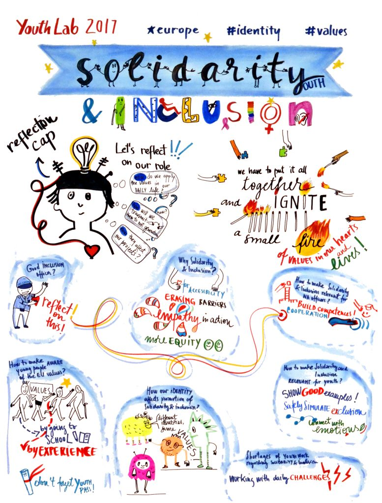 Picture of workshop graphic on solidarity and inclusion